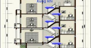 file-cad-nha-pho-4x10m-hailt2012103014342569-0